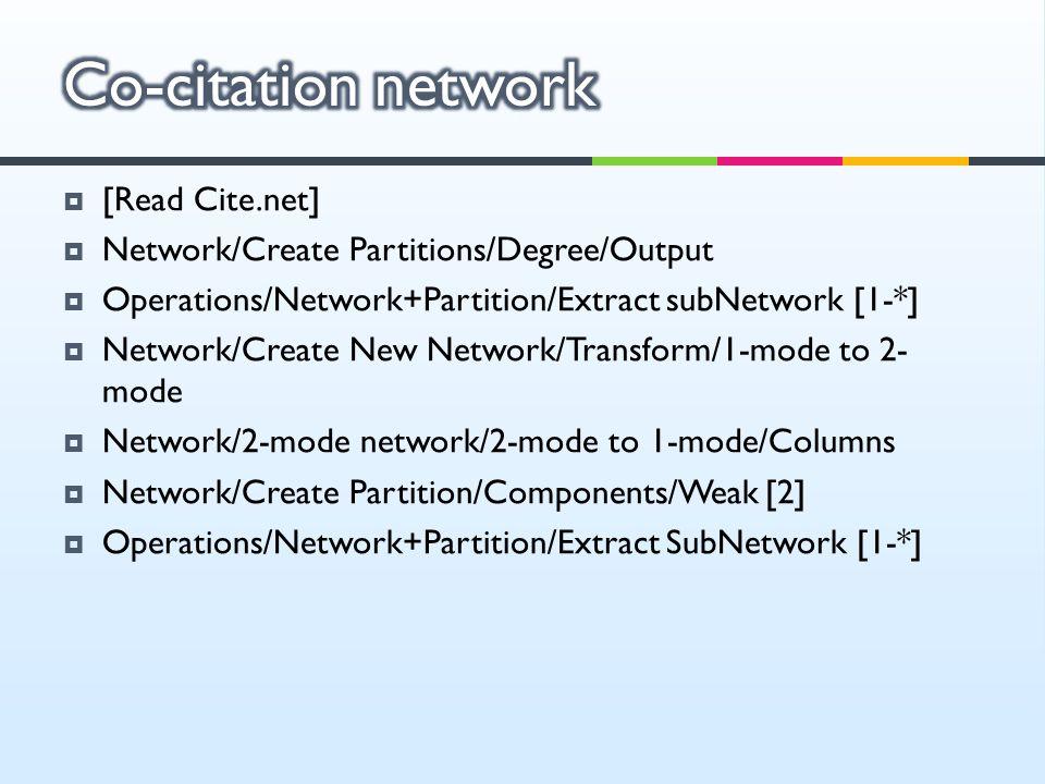 Co-citation network [Read Cite.net]